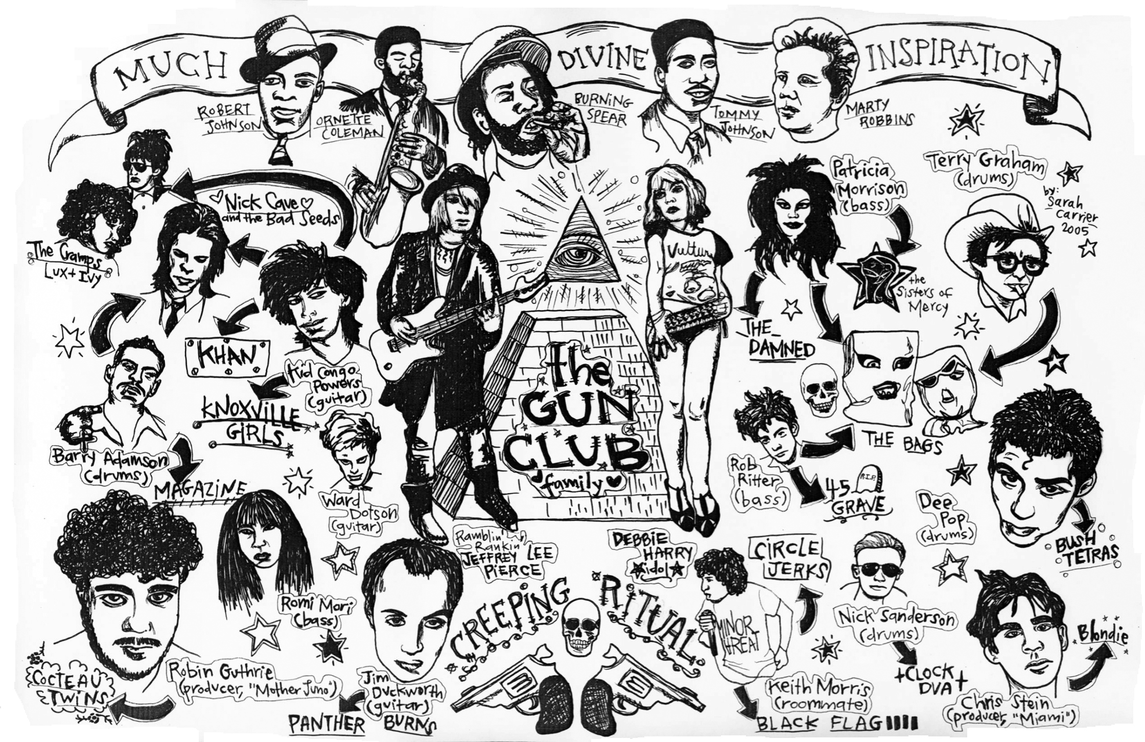 Gun Club Family Tree